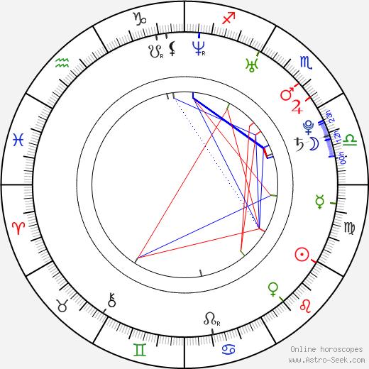 Jasmine Waltz день рождения гороскоп, Jasmine Waltz Натальная карта онлайн
