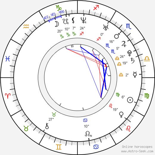Jessica Henwick birth chart, biography, wikipedia 2019, 2020