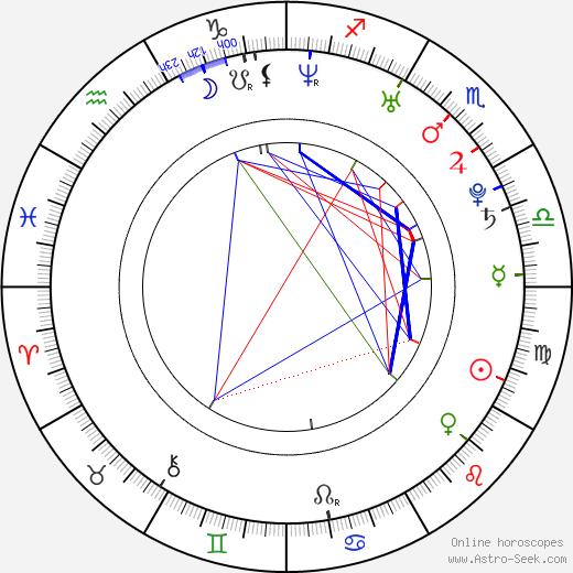 Jessica Henwick astro natal birth chart, Jessica Henwick horoscope, astrology