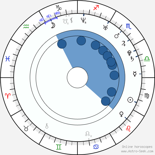 Birth Chart Of Kip Kinkel Astrology Horoscope Kip's grandmother, katie kinkel, said kip was becoming a loner. and despite the counseling and medication that seemed to indicate he was improving, kip's malaise on his 15th birthday last august. birth chart of kip kinkel astrology