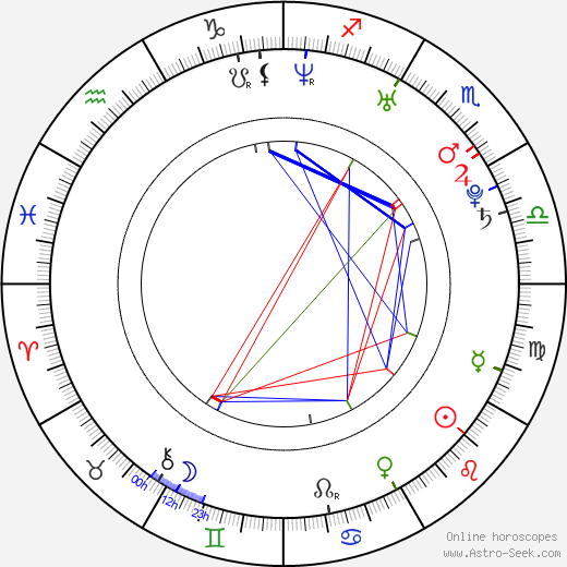 Kristoffer Berntsson birth chart, Kristoffer Berntsson astro natal horoscope, astrology