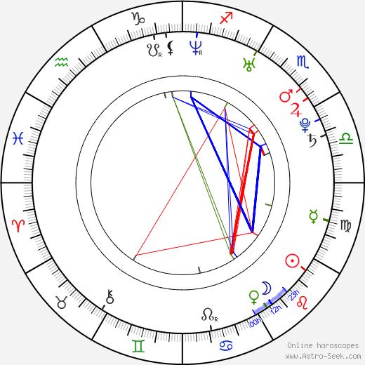 Melissa Anderson tema natale, oroscopo, Melissa Anderson oroscopi gratuiti, astrologia