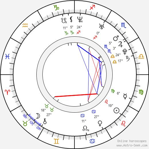 Meryem Uzerli birth chart, biography, wikipedia 2019, 2020