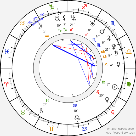 Patrick Nuo birth chart, biography, wikipedia 2018, 2019