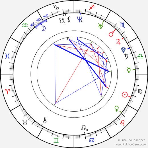 Patrick Nuo tema natale, oroscopo, Patrick Nuo oroscopi gratuiti, astrologia