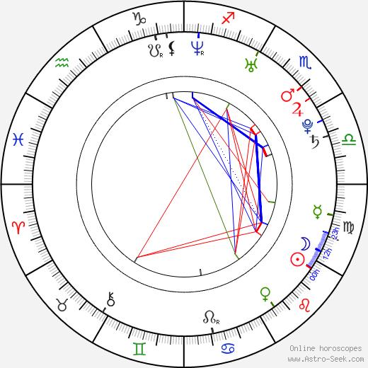 Paul Busetti tema natale, oroscopo, Paul Busetti oroscopi gratuiti, astrologia