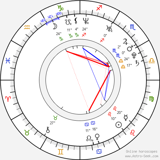 Robert Stadlober birth chart, biography, wikipedia 2020, 2021