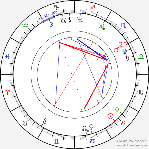Robert Stadlober birth chart, Robert Stadlober astro natal horoscope, astrology