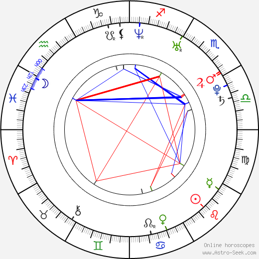 Romola Garai astro natal birth chart, Romola Garai horoscope, astrology
