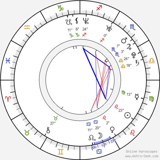 Todd Haberkorn birth chart, biography, wikipedia 2020, 2021