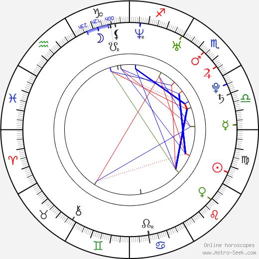 Tony Yang tema natale, oroscopo, Tony Yang oroscopi gratuiti, astrologia