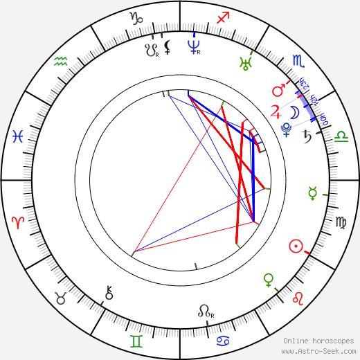 Trevor Wright astro natal birth chart, Trevor Wright horoscope, astrology