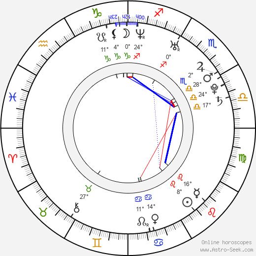 Tristan Cousins birth chart, biography, wikipedia 2019, 2020