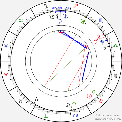 Tristan Cousins birth chart, Tristan Cousins astro natal horoscope, astrology