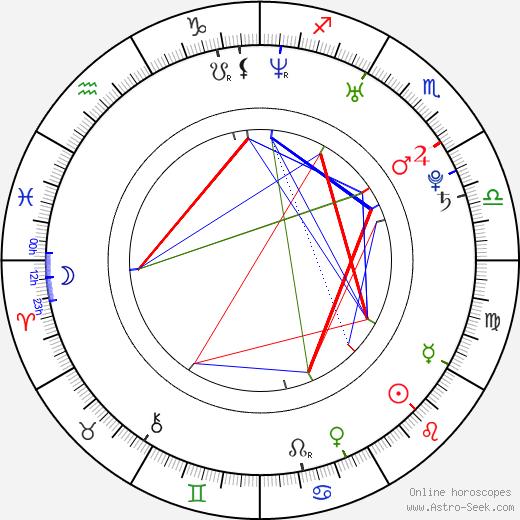 Yeong-eun Lee birth chart, Yeong-eun Lee astro natal horoscope, astrology