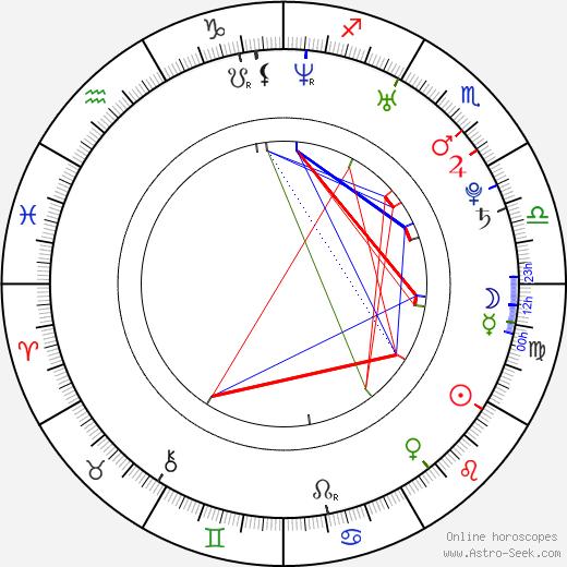 Yong-ju Lee tema natale, oroscopo, Yong-ju Lee oroscopi gratuiti, astrologia