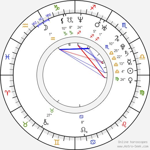 Anna Camp birth chart, biography, wikipedia 2020, 2021