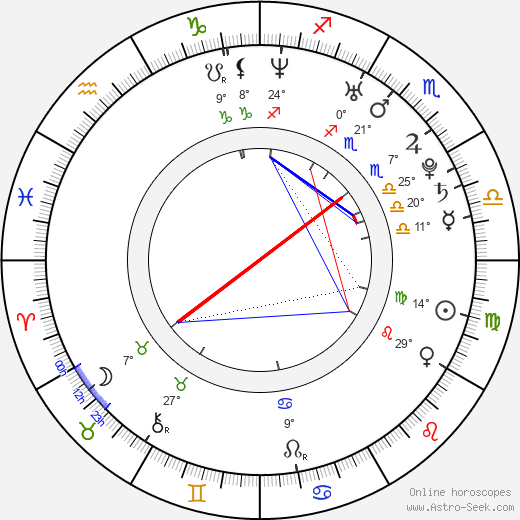 Austin Jack Lynch birth chart, biography, wikipedia 2019, 2020
