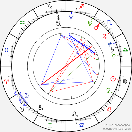 Austin Jack Lynch astro natal birth chart, Austin Jack Lynch horoscope, astrology