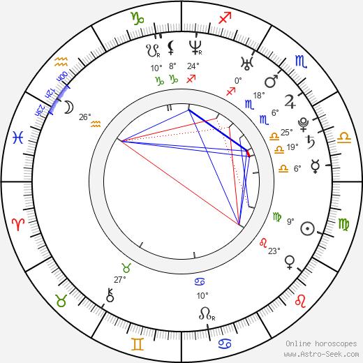 Bergüzar Korel birth chart, biography, wikipedia 2019, 2020