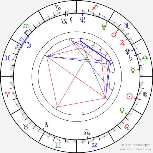 Bergüzar Korel astro natal birth chart, Bergüzar Korel horoscope, astrology