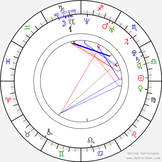 Betty Sun astro natal birth chart, Betty Sun horoscope, astrology