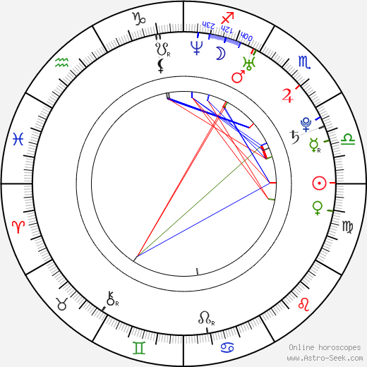 Bevin Prince astro natal birth chart, Bevin Prince horoscope, astrology
