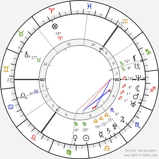 Billie Piper tema natale, biography, Biografia da Wikipedia 2020, 2021