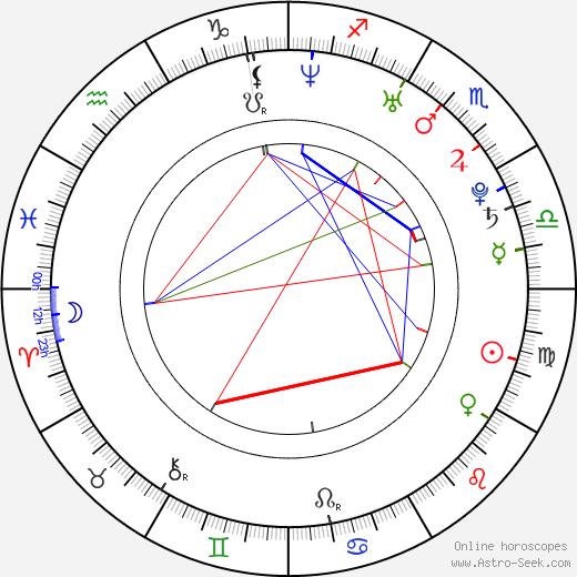 Christina Ulloa tema natale, oroscopo, Christina Ulloa oroscopi gratuiti, astrologia