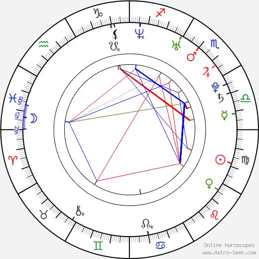 Chun-Ning Chang birth chart, Chun-Ning Chang astro natal horoscope, astrology