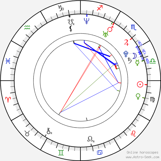 Columbus Short tema natale, oroscopo, Columbus Short oroscopi gratuiti, astrologia