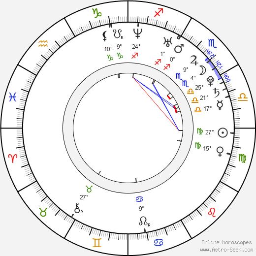 Daniella Evangelista birth chart, biography, wikipedia 2019, 2020