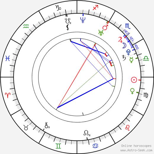 Daniella Evangelista astro natal birth chart, Daniella Evangelista horoscope, astrology