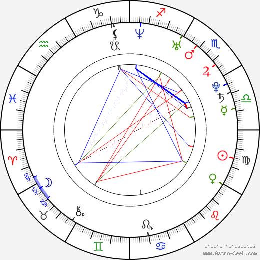 David Dawson tema natale, oroscopo, David Dawson oroscopi gratuiti, astrologia