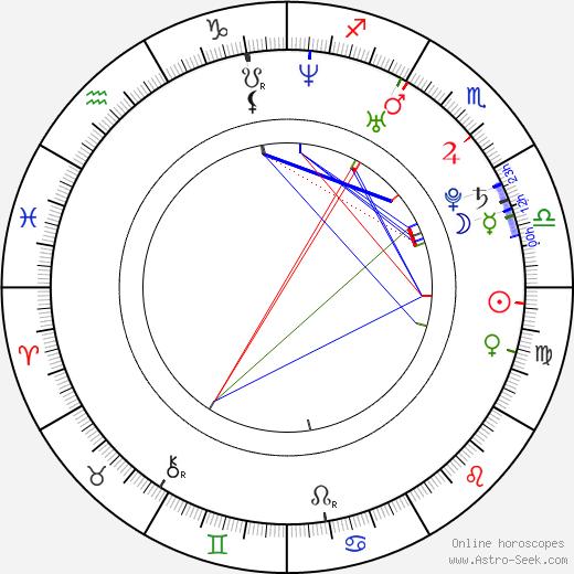 Elena Zamolodchikova tema natale, oroscopo, Elena Zamolodchikova oroscopi gratuiti, astrologia