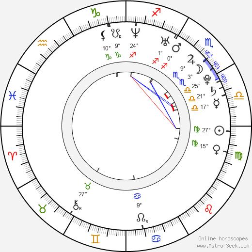 Gülcan Karahanci birth chart, biography, wikipedia 2019, 2020