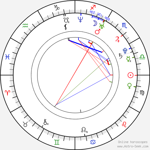 Ha-na Lee tema natale, oroscopo, Ha-na Lee oroscopi gratuiti, astrologia