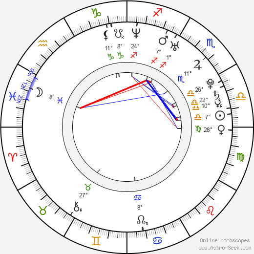 Hervé Demers birth chart, biography, wikipedia 2019, 2020