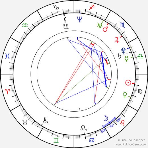 Hiroki Narimiya astro natal birth chart, Hiroki Narimiya horoscope, astrology