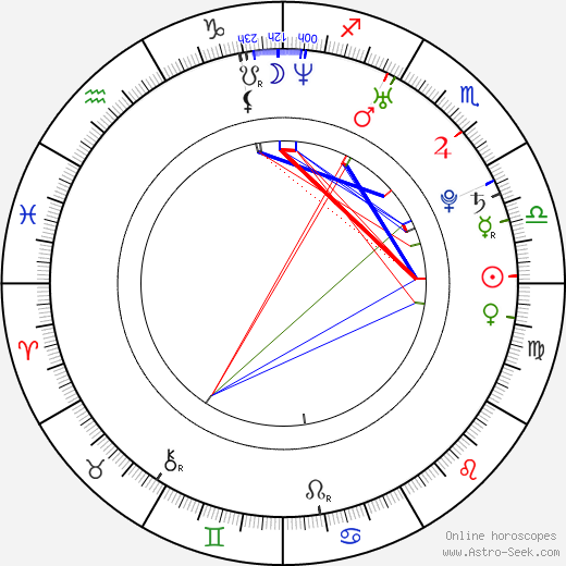 Hyun Bin astro natal birth chart, Hyun Bin horoscope, astrology