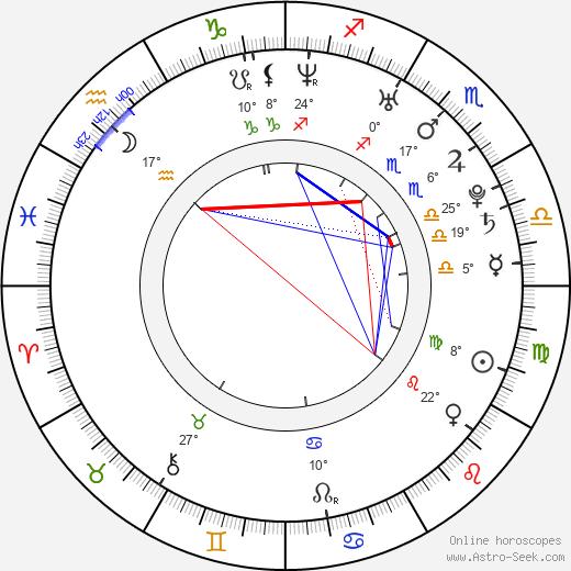Jeffrey Buttle birth chart, biography, wikipedia 2019, 2020