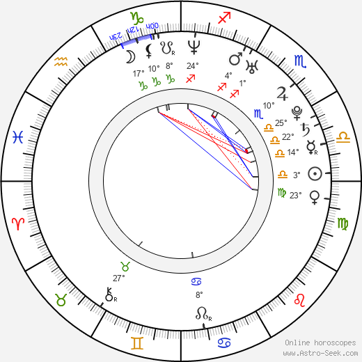 Jon Richardson birth chart, biography, wikipedia 2018, 2019