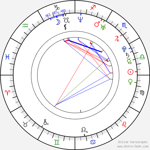 Jon Richardson astro natal birth chart, Jon Richardson horoscope, astrology