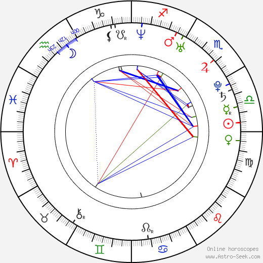 Kazue Fukiishi tema natale, oroscopo, Kazue Fukiishi oroscopi gratuiti, astrologia