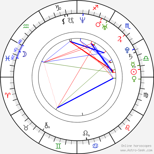 Lacey Chabert astro natal birth chart, Lacey Chabert horoscope, astrology