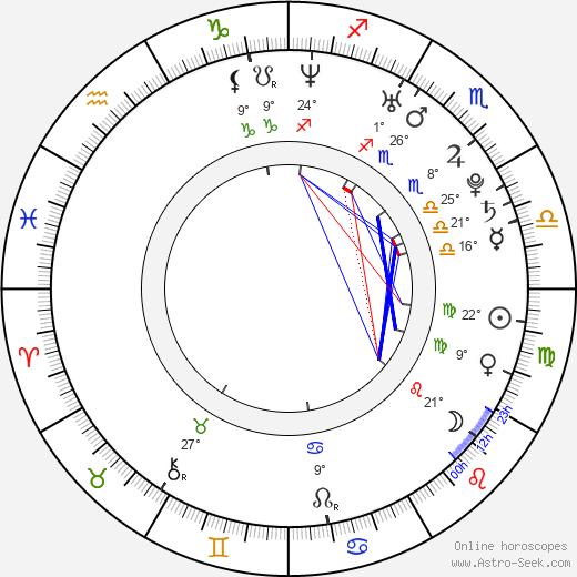 Laila Boonyasak birth chart, biography, wikipedia 2020, 2021