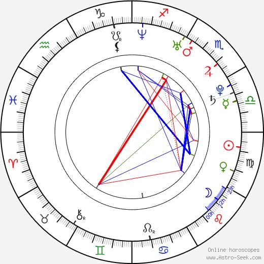 Laila Boonyasak birth chart, Laila Boonyasak astro natal horoscope, astrology