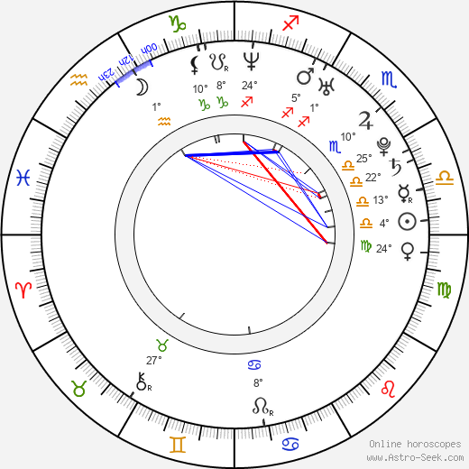 Lil' Wayne birth chart, biography, wikipedia 2018, 2019