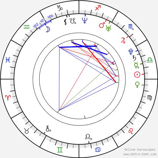Lil' Wayne tema natale, oroscopo, Lil' Wayne oroscopi gratuiti, astrologia