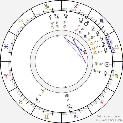 Lisa Henni birth chart, biography, wikipedia 2020, 2021